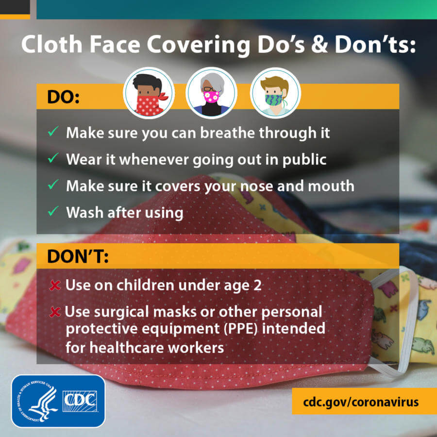 Cloth face covering do's and don'ts